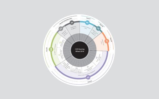 2013 inforgraphic